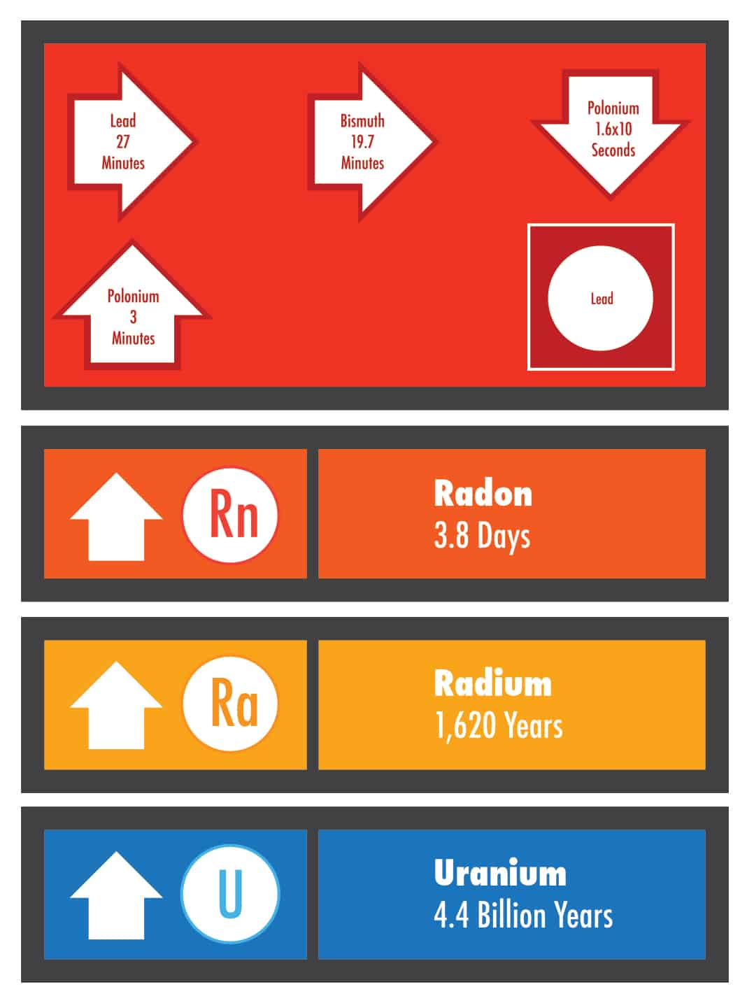 MD Home Inspector Radon